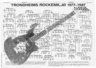 Trondheims rockemiljø 1977 til 1987 (Klikk for større bilde!)
